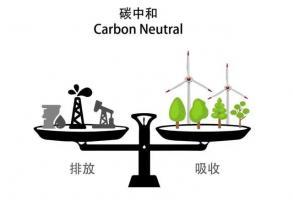 通威集团将于2023年前实现碳中和