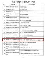 """榜上有名   西电一特高压产品成功入选首批""""陕西工业精品""""名单!"""